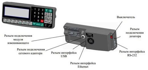 весовой терминал RA устройство работы