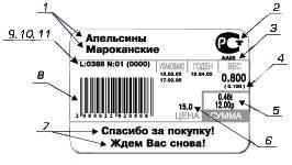 Элементы этикетки, печатаемой на Штрих ПРИНТ